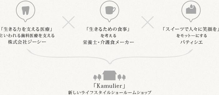 img_kamulier